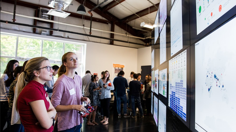 Students and Data Wall
